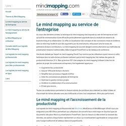 Le mind mapping au service de l'entreprise