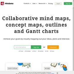 Mind Mapping - Mindomo >No downloads , colab