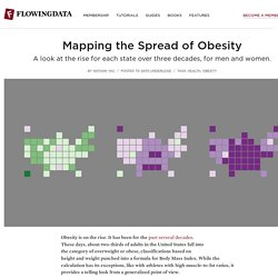 The Spread of Obesity