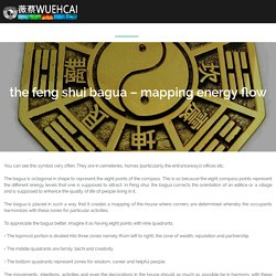 the feng shui bagua – mapping energy flow – WuehCai's Feng Shui Articles