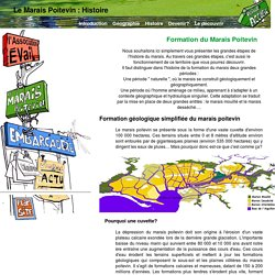 Marais Poitevin - Histoire