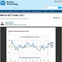 March 2017 Index: 55.1