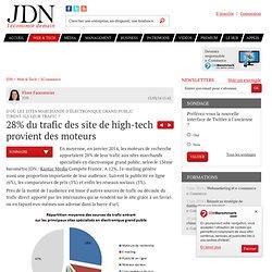 28% du trafic des site de high-tech provient des moteurs : D'où les sites marchands d'électronique grand public tirent-ils leur trafic?