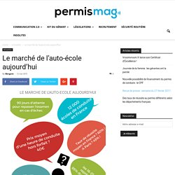 Le marché de l'auto-école aujourd'hui - Permis Mag