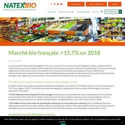 Marché bio français: +15,7% en 2018