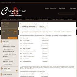 """Le Top 10 du Marché du """"Chocolat"""" - Chocotendance"""