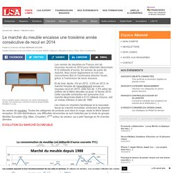 Le marché du meuble encaisse une troisième...