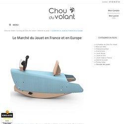 Le marché du jouet en France et en Europe - Chou du Volant