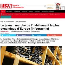 Le jeans : marché de l'habillement le plus... - Textile, habillement