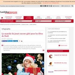 Le marché du jouet encore gâté pour Noël