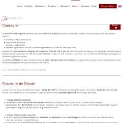 Le marché de la lingerie en France