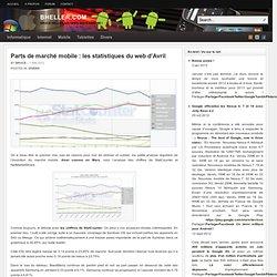 Parts de marché mobile : les statistiques du web d'Avril