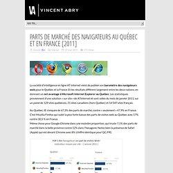 Parts de marché des navigateurs au Québec et en France [2011]