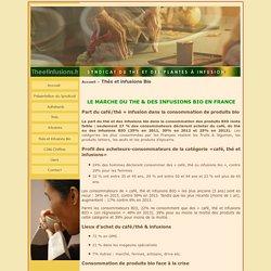 Marchés des Thés et infusions bio en France