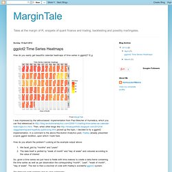 MarginTale: ggplot2 Time Series Heatmaps