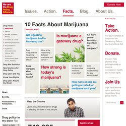 Marijuana | Drug Policy Alliance