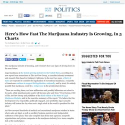 Here's How Fast The Marijuana Industry Is Growing, In 5 Charts