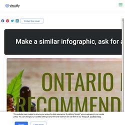 Get Medical Marijuana Recommendation