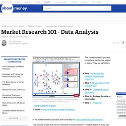 Market Research 101 - Data Analysis