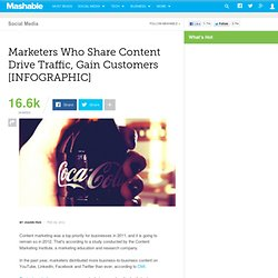 Marketers Who Share Content Drive Traffic, Gain Customers