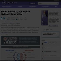 The Right Brain vs. Left Brain of Marketers [Infographic]