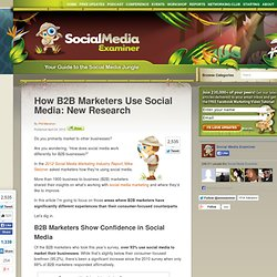 How B2B Marketers Use Social Media: New Research