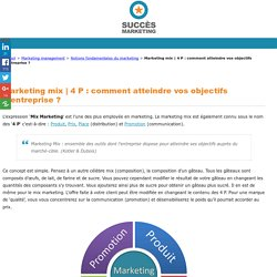 marketing 4 P: produit, prix, promotion, place (distribution)