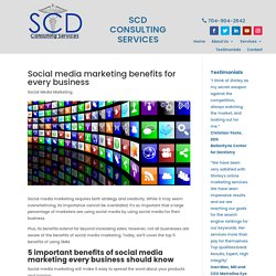 Social media marketing benefits every type business in Charlotte NC