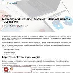Marketing and Branding Strategies, Pillars of Business - Cybexo Inc.