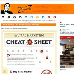 How Do You Create A Viral Marketing Campaign