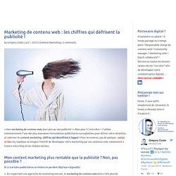 Marketing de contenu web : les chiffres qui défrisent la pub !