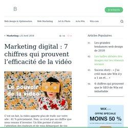 Marketing digital: 7 chiffres qui prouvent l'efficacité de la vidéo
