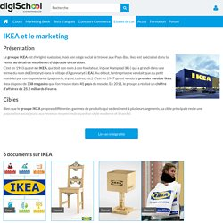 IKEA : Etudes, analyses Marketing et Communication d'IKEA