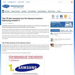 Top 10 des marques sur les réseaux sociaux : Samsung numéro 1