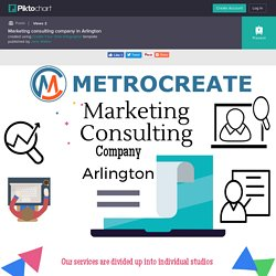 Marketing consulting company in Arlington