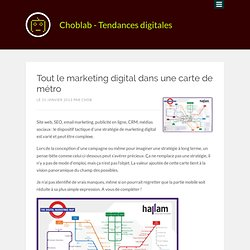 Tout le marketing digital dans une carte de métro