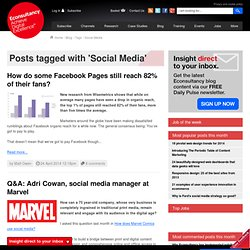 Social Media | Internet Marketing Blog