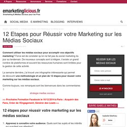 12 Etapes pour Réussir votre Marketing sur les Médias Sociaux