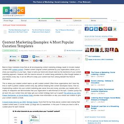Content Marketing Examples: 4 Most Popular Curation Templates