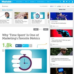 Why 'Time Spent' Is One of Marketing's Favorite Metrics