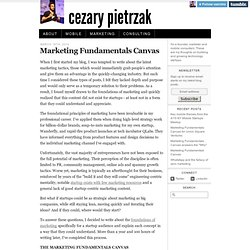 pietrzak · Marketing Fundamentals Canvas