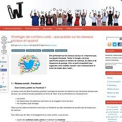 Stratégie de contenu web : que publier sur les réseaux sociaux et quand