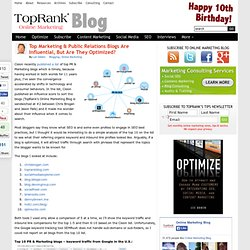Top Marketing & Public Relations Blogs Are Influential, But Are They Optimized?