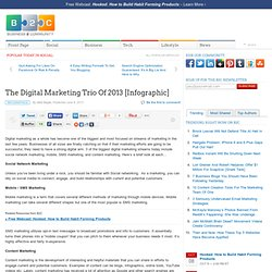 The Digital Marketing Trio Of 2013 [Infographic] - Business 2 Community
