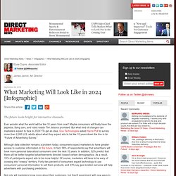 What Marketing Will Look Like in 2024 [Infographic]