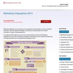 Marketing Infographics 2014