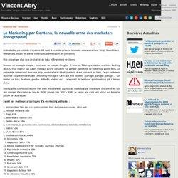 Le Marketing par Contenu, la nouvelle arme des marketers [infographie]