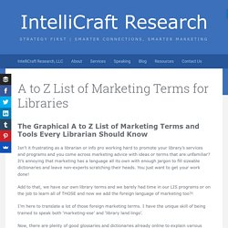 A to Z List of Marketing Terms for Libraries - IntelliCraft Research