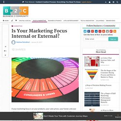 Is Your Marketing Focus Internal or External?