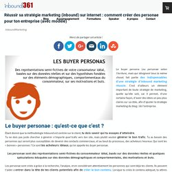 Réussir en marketing sur internet : Les buyer personae - Inbound361